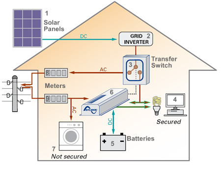 solar panel diagrams  readingrat, Wiring diagram