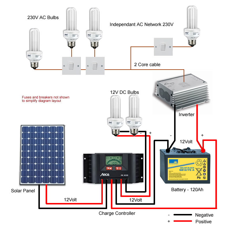 Solar lighting kit diagram