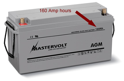 Mastervolt AGM battery