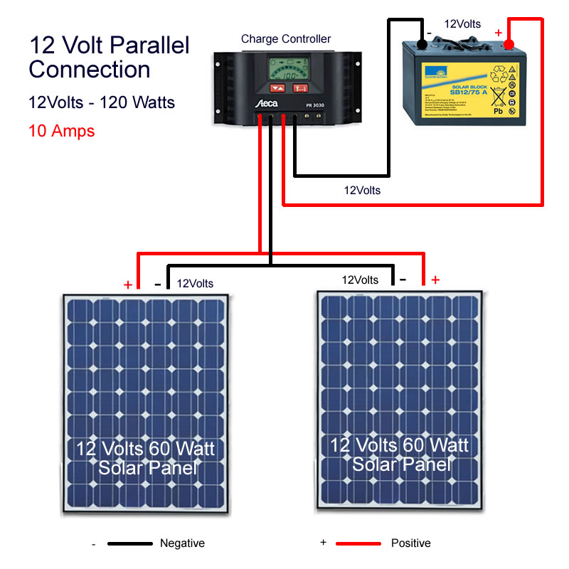 sysdiag connecting solar panels par solar panels in parallel Typical Solar Panel Wiring Diagram at readyjetset.co