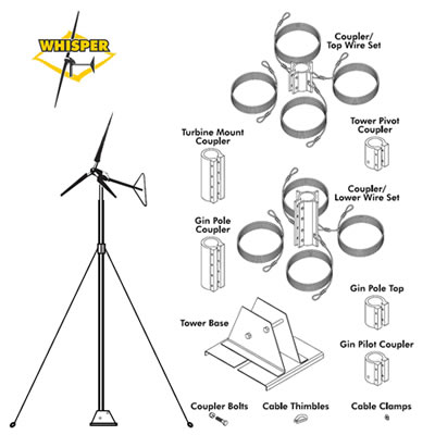 Whisper 7.2m tower kit