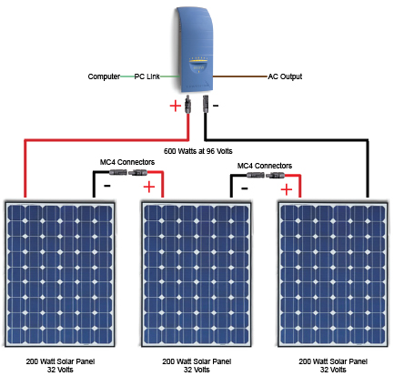 solar panel connection diagram ~ homedecorations  homedecorations